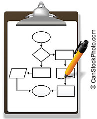 Pen drawing process management flowchart clipboard