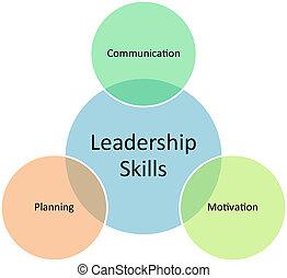 direction, techniques, Business, diagramme
