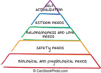 Heirarchy of needs business diagram - Heirarchy of needs...
