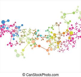 molécula, Plano de fondo