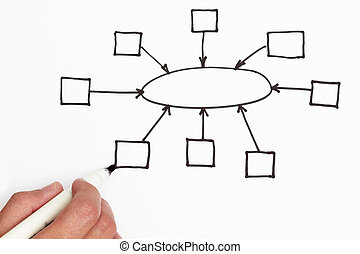 empty flow chart - hand drawing an empty flow chart on white...