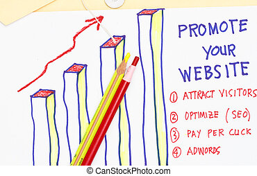 Promote your website- graph representing visitors concept