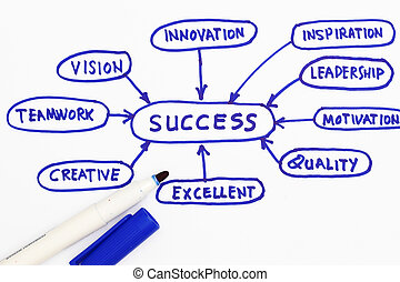 Success abstract