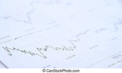 Financial diagram analyse - Share price index Financial...