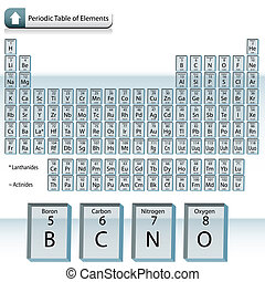 Glass Block Periodic Table of Elements - An image of a glass...