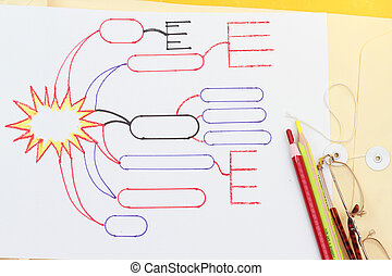 Flowchart set - Flow chart set sketch in white background