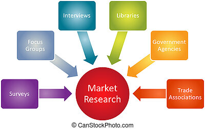Market research business diagram management strategy concept...