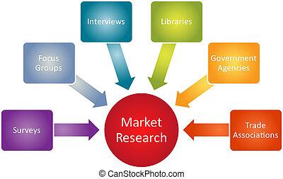 MARCHÉ, recherche, Business, diagramme