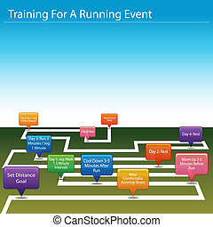 Training For A Running Event Chart - An image of a training...