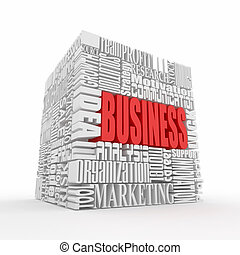 What is a business. Concept. - What is a business. The...