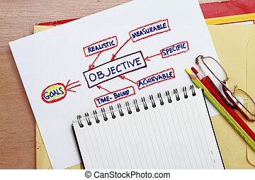 goal and objective