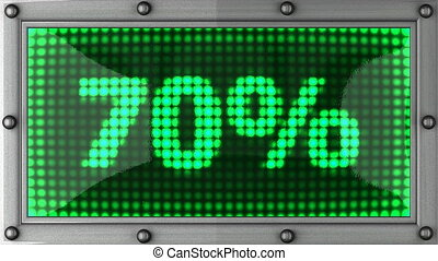 percentage announcement on the LED display