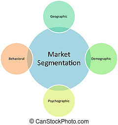 Market segmentation business diagram management strategy...