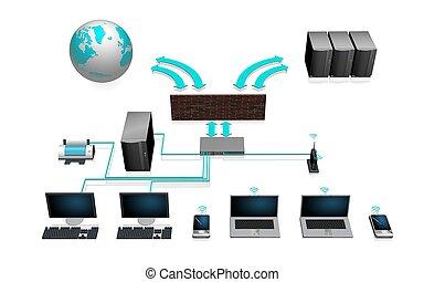web - 3d illustration of internet