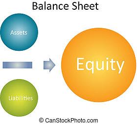 Équilibre, feuille, Business, diagramme
