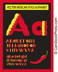 Vector mexican style alphabet - Vector alphabet with mexican...