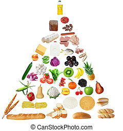 Senior Food Pyramid - Food pyramid for seniors isolated on...