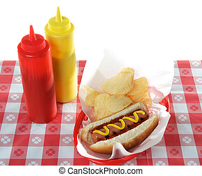 July 4th, Independence Day, Hot Dog on white plate