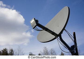 Satellite Dish mounted