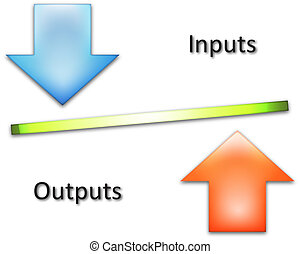 Equity theory business diagram - Equity theory business...