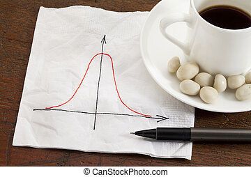 Gaussian (bell) curve or normal distribution graph on white...