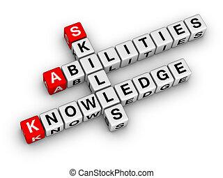 habilidades, conhecimento, Capacidades
