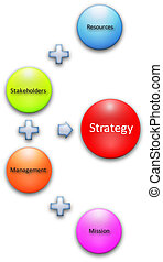 Strategy stakeholders business diagram - Strategy...