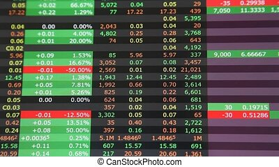 Stock market trading screen - Real stock market trading...