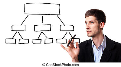 Businessman drawing chart in whiteboard, isolated on white