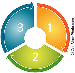 Process cycle business diagram - three Blank numbered cycle...