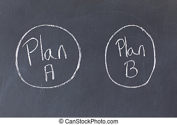 Blackboard divided into two circled plans