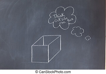 Cloud bubbles containing a message and a box