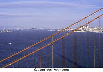 San Francisco with Golden Gate Bridge