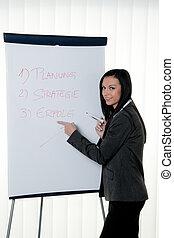 Coach flip chart in German