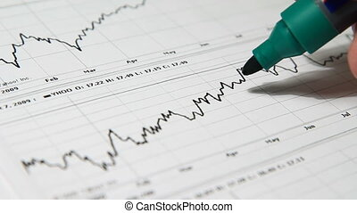 Financial diagram analyze - Closeup of share price index -...