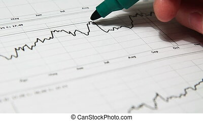 Financial diagram analyze - Closeup of share price index....