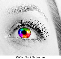 human eye - colourful human eye