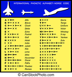 Alphabet Morse Code Aviation of missiles
