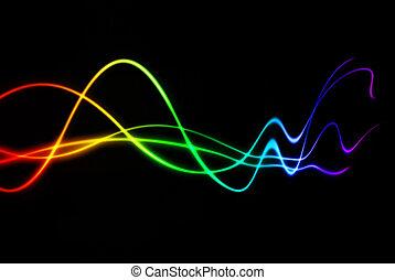 desvanecimiento, sonido, ruido