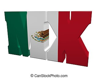 domain of Mexico - 3d Internet top level domain of Mexico