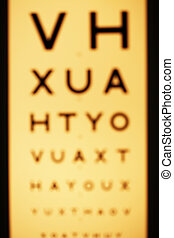 Myopia - How a myopic short-sighted person sees the Snellens...