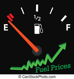 Fuel Pices - Image of a gas gauge depicting inflating fuel...