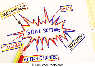 Goal setting - drawing Goal - setting in a flow chart...
