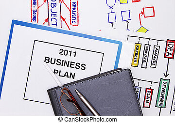 workflow with graphs and business plan