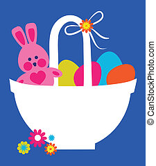 Easter basket full on colorful eggs