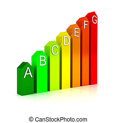 Energy efficiecy scale over white background