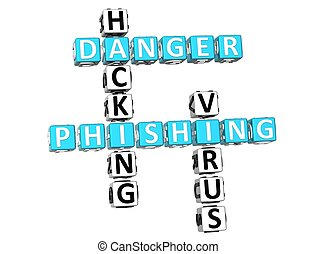 Phishing Danger Crossword - 3D Phishing Danger Crossword on...