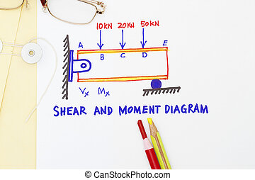 Shear and moment diagram abstract- many uses in the...