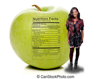 African American Teenager Apple Nutrition Facts - A...