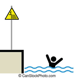 man drowning - Warning hazard sign and signage man drowning